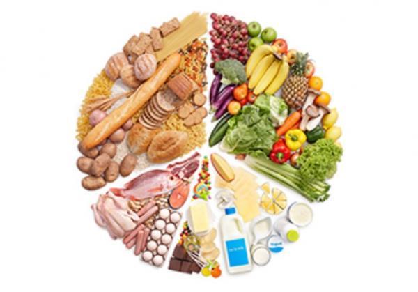 رژیم غذایی بر خطر ابتلا به کووید 19 و شدت بیماری تاثیر دارد
